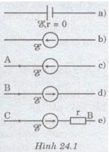 Giải bài tập trang 152 SGK Vật lý lớp 11