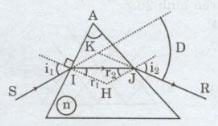Câu hỏi bài tập Vật lý lớp 11 có đáp án