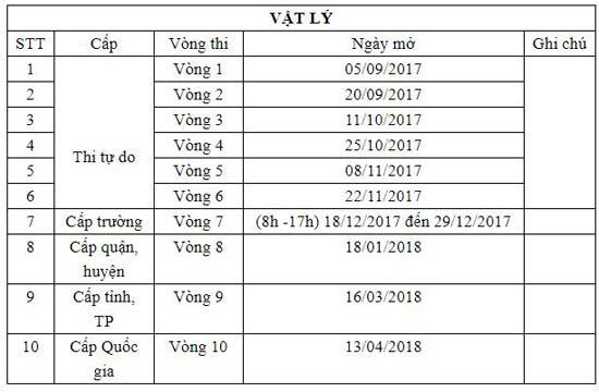 Lịch mở các vòng thi Violympic năm học 2017 - 2018