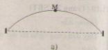 Độ to của âm