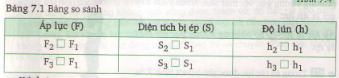 Giải bài tập vật lý lớp 8: áp suất