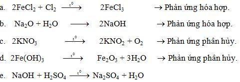 Giáo án Hóa học 8 bài 28: Không khí - Sự cháy (Tiết 1)