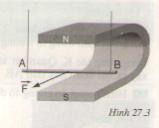 Giải bài tập SGK Vật lý lớp 9 bài 22: Lực điện từ