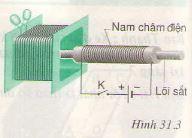 Giải bài tập SGK Vật lý lớp 9 bài 26: Điều kiện xuất hiện dòng điện cảm ứng