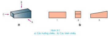 Giải bài tập SGK Công nghệ lớp 8 bài 3: Bài tập thực hành: Hình chiếu của vật thể