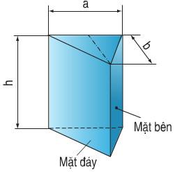 Giải bài tập SGK Công nghệ lớp 8 bài 4: Bản vẽ các khối đa diện