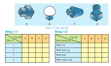 Giải bài tập SGK Công nghệ lớp 8 bài 7: Bài tập thực hành: Đọc bản vẽ các khối tròn xoay