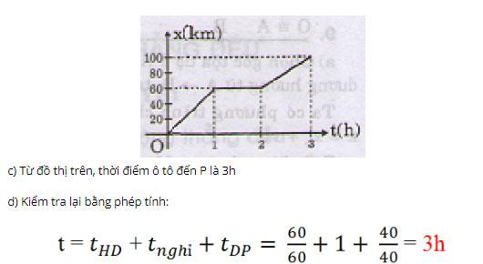 Giải bài tập Vật lý lớp 10 bài 2