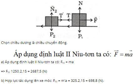 Giải bài tập Vật lý 10 bài 21