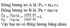 Giải bài tập Vật lý 10 bài 23