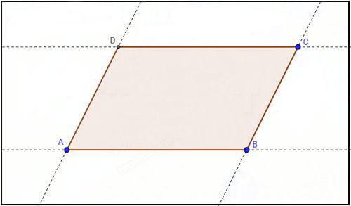 Cách sử dụng GeoGebra để vẽ hình bình hành cơ bản
