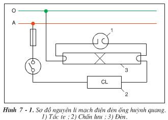 Giải bài tập SGK Công nghệ lớp 9 quyển 4 bài 7: Thực hành: Lắp mạch điện đèn ống huỳnh quang