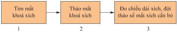Giải bài tập SGK Công nghệ lớp 9 quyển 5 bài 8: Thực hành: Thay xích, líp