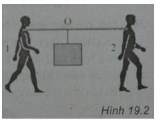 Trắc nghiệm Vật lý 10 chương 3