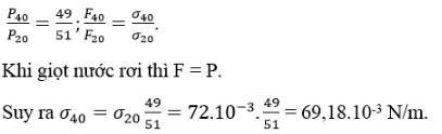 Trắc nghiệm Vật lý 10 chương 7