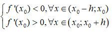 Lý thuyết Toán 12 chương 1: Cực trị của hàm số