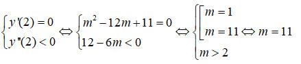 Trắc nghiệm Toán 12 chương 1: Cực trị của hàm số