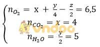 Đề kiểm tra 15 phút lớp 8 môn Hóa học Chương 1 (Đề 11)
