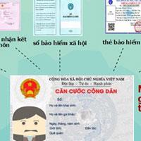 Thời hạn của thẻ căn cước công dân