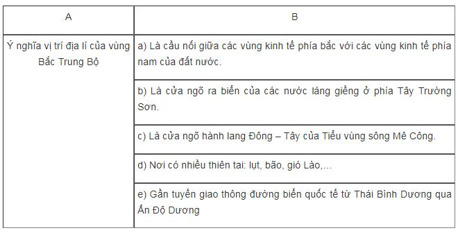 Bài tập địa lý 9