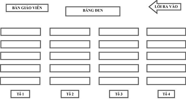 Mẫu sơ đồ chỗ ngồi học sinh trong lớp học