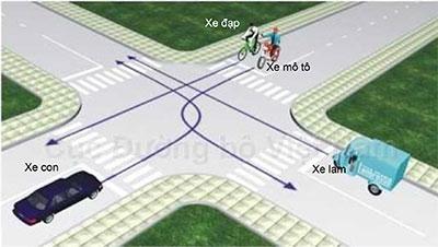 đáp án an toàn giao thông