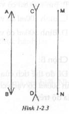 Giải bài tập SBT Vật lý lớp 6 bài 2: Đo độ dài (Tiếp theo)