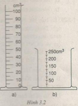Giải bài tập SBT Vật lý lớp 6 bài 3: Đo thể tích chất lỏng