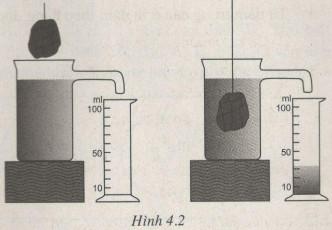 Giải bài tập SBT Vật lý lớp 6 bài 4: Đo thể tích vật rắn không thấm nước