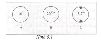 Giải bài tập SBT Vật lý lớp 6 bài 5: Khối lượng. Đo khối lượng