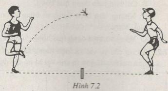 Giải bài tập SBT Vật lý lớp 6 bài 7: Tìm hiểu kết quả tác dụng của lực