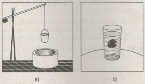 Giải bài tập SBT Vật lý lớp 6 bài 8: Trọng lực. Đơn vị lực