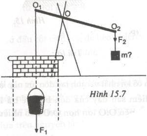Giải bài tập SBT Vật lý lớp 6 bài 15: Đòn bẩy
