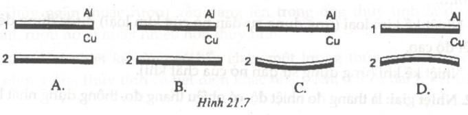 Giải bài tập SBT Vật lý lớp 6 bài 21: Một số ứng dụng của sự nở vì nhiệt