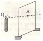 Giải bài tập SBT Vật lý lớp 7 bài 2: Sự truyền ánh sáng