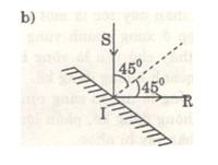 Giải bài tập SBT Vật lý lớp 7 bài 4: Định luật phản xạ ánh sáng