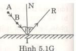 Giải bài tập SBT Vật lý lớp 7 bài 5: Ảnh của một vật tạo bởi gương phẳng