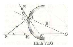 Giải bài tập SBT Vật lý lớp 7 bài 7: Gương cầu lồi