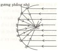 Giải bài tập SBT Vật lý lớp 7 bài 8: Gương cầu lõm