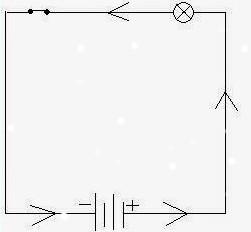 Giải bài tập SBT Vật lý lớp 7 bài 21: Sơ đồ dòng điện - Chiều dòng điện
