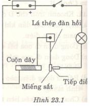 Giải bài tập SBT Vật lý lớp 7 bài 23: Tác dụng từ, tác dụng hóa học và tác dụng sinh lí của dòng điện