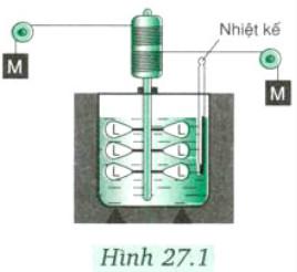 Giải bài tập SBT Vật lý lớp 8 bài 27: Sự bảo toàn năng lượng trong các hiện tượng cơ và nhiệt
