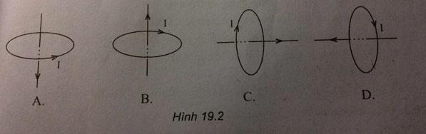 Vật lý 11 bài 19