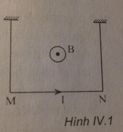 Vật lý 11 chương 4