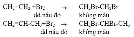 Giải bài tập Hóa học 11:Anken