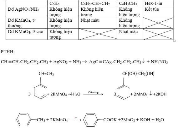 Luyện tập Hiđrocacbon thơm
