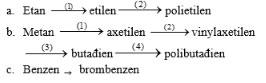 Hệ thống hóa về hiđrocacbon