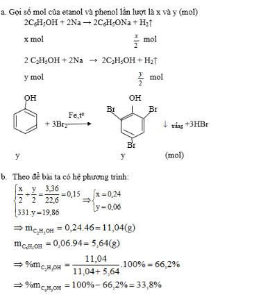 Luyện tập Dẫn xuất halogen, ancol, phenol