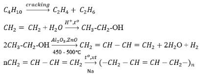 Giải bài tập Hóa học 12:Vật liệu polime
