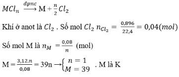 Kim loại kiềm và hợp chất quan trọng của kim loại kiềm